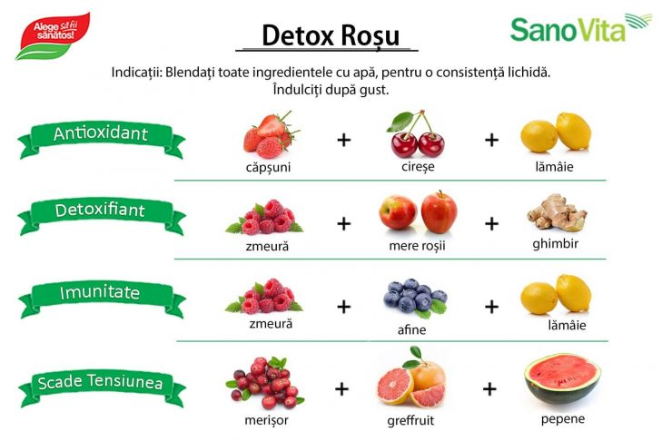 Detox-Rosu
