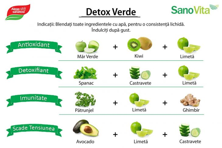 Detox-Verde