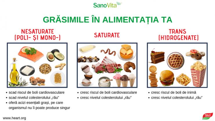 Beneficiile incredibile ale lămâii pentru pierderea în greutate și arderea grăsimilor