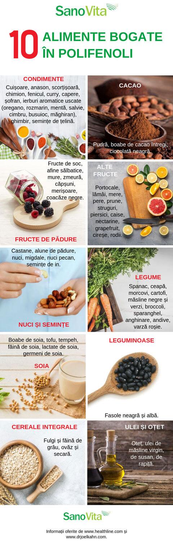 10 alimente bogate în polifenoli - infografic