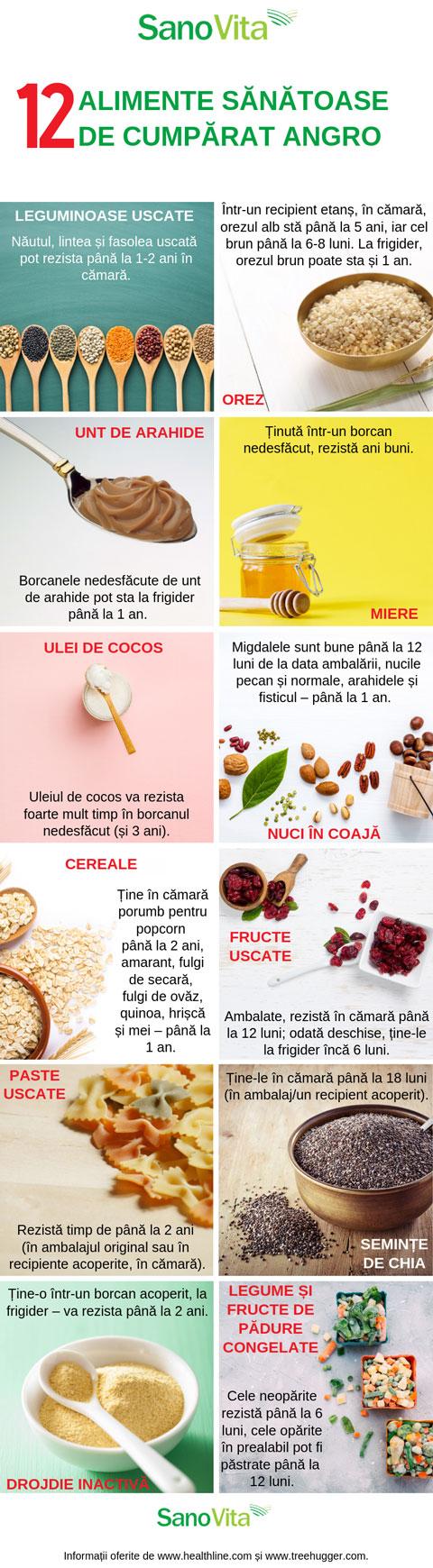 12 alimente sanatoase, de cumparat angro - infografic