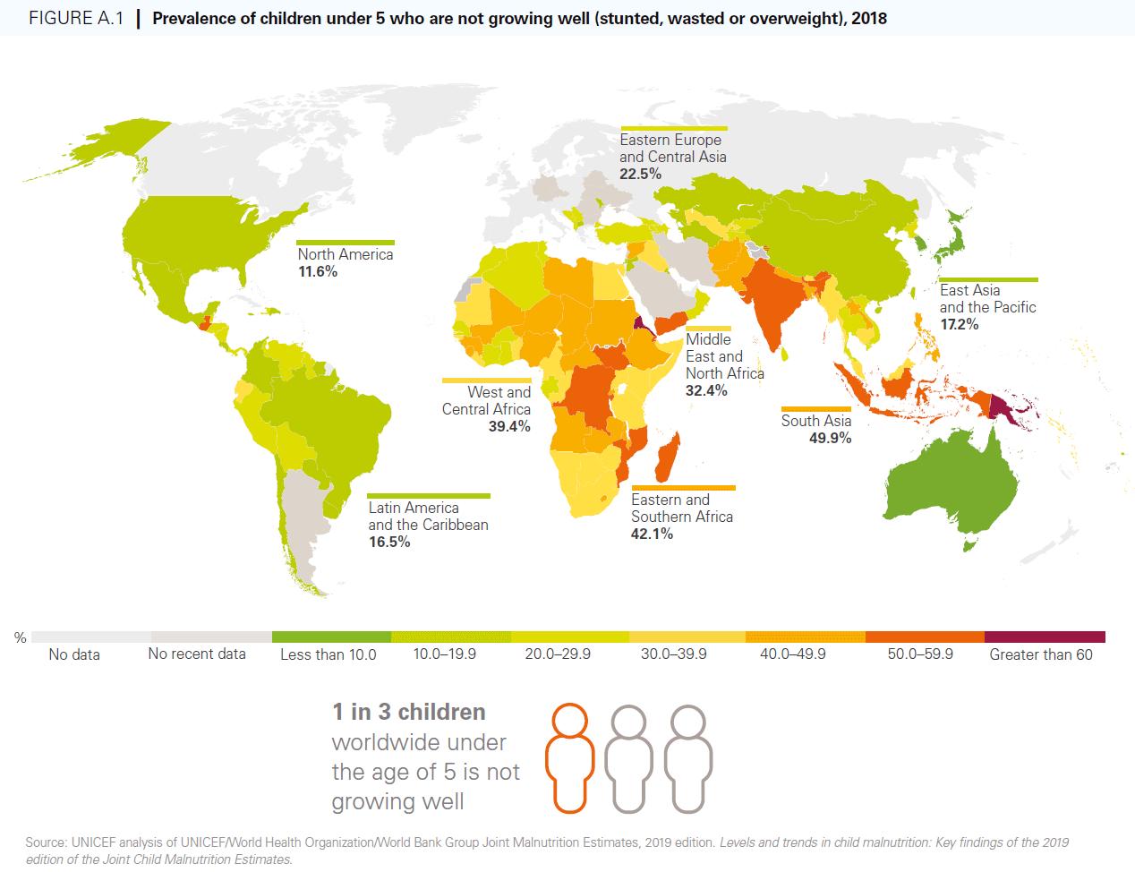 raport UNICEF alimentatie copii