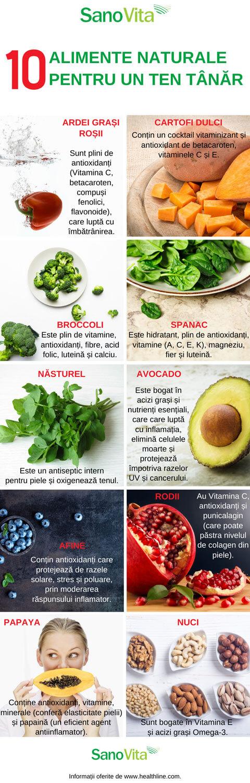 10 alimente naturale pentru un ten tanar si dupa 40 de ani – infografic