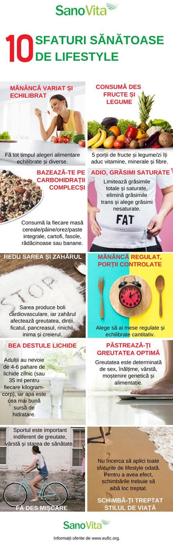 schimbarea stilului de viață al grăsimii t3 vă ajută să pierdeți în greutate