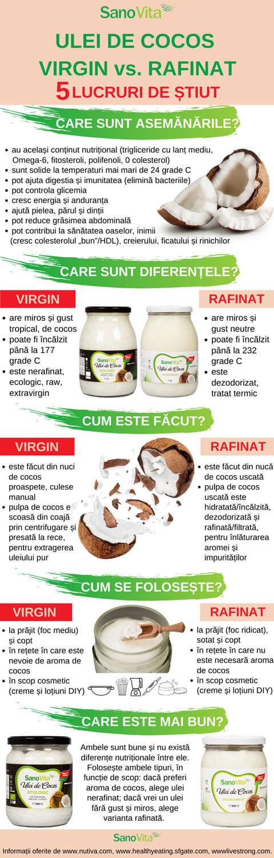 Ulei de cocos virgin vs. rafinat - 5 lucruri de stiut (infografic)